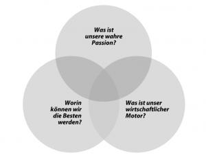 igel-deutsch